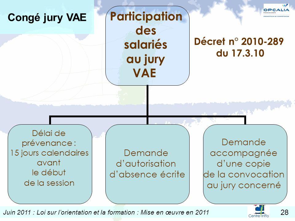 Congé jury VAE Décret n° 2010-289 du 17.3.10