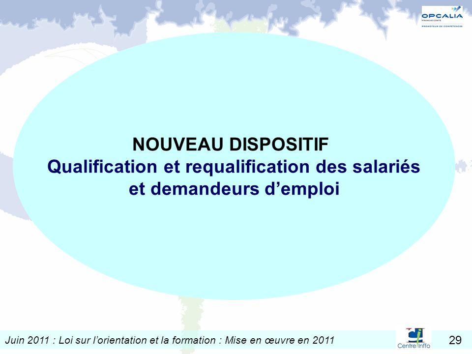 Qualification et requalification des salariés et demandeurs d'emploi