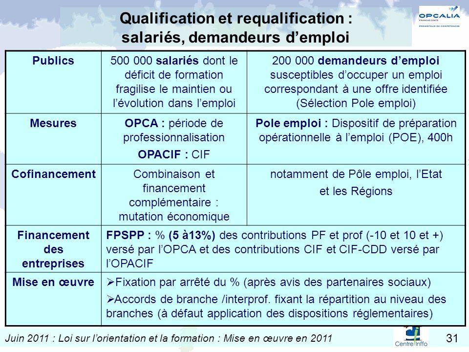 Qualification et requalification : salariés, demandeurs d'emploi