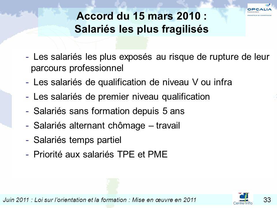 Accord du 15 mars 2010 : Salariés les plus fragilisés
