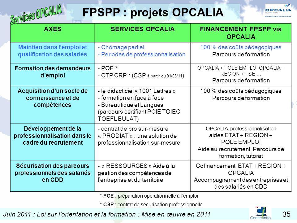 FPSPP : projets OPCALIA