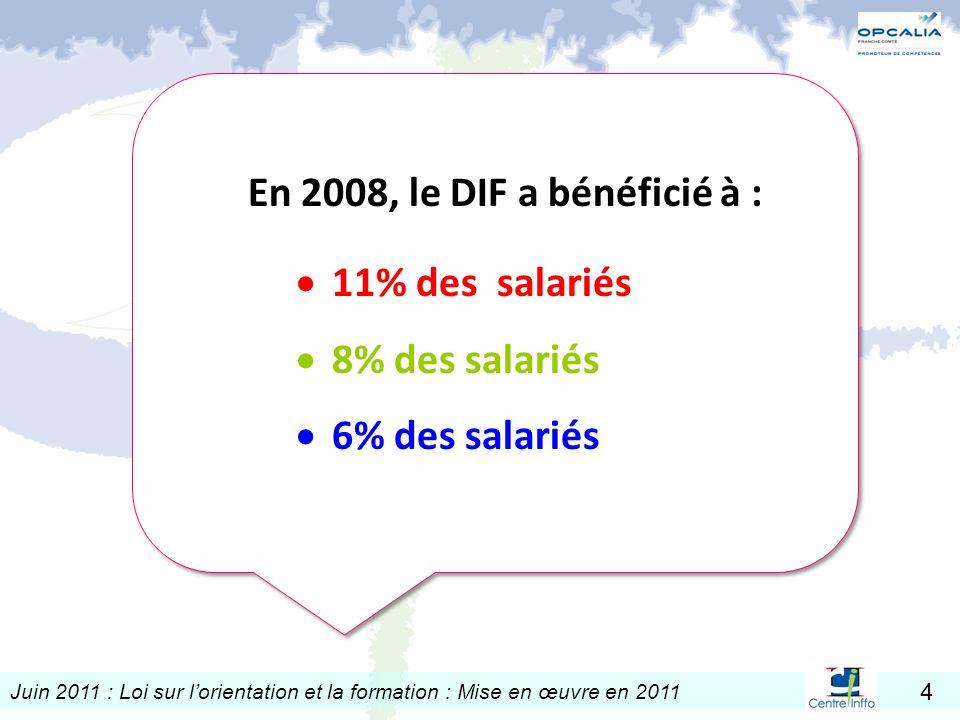En 2008, le DIF a bénéficié à : 11% des salariés 8% des salariés 6% des salariés