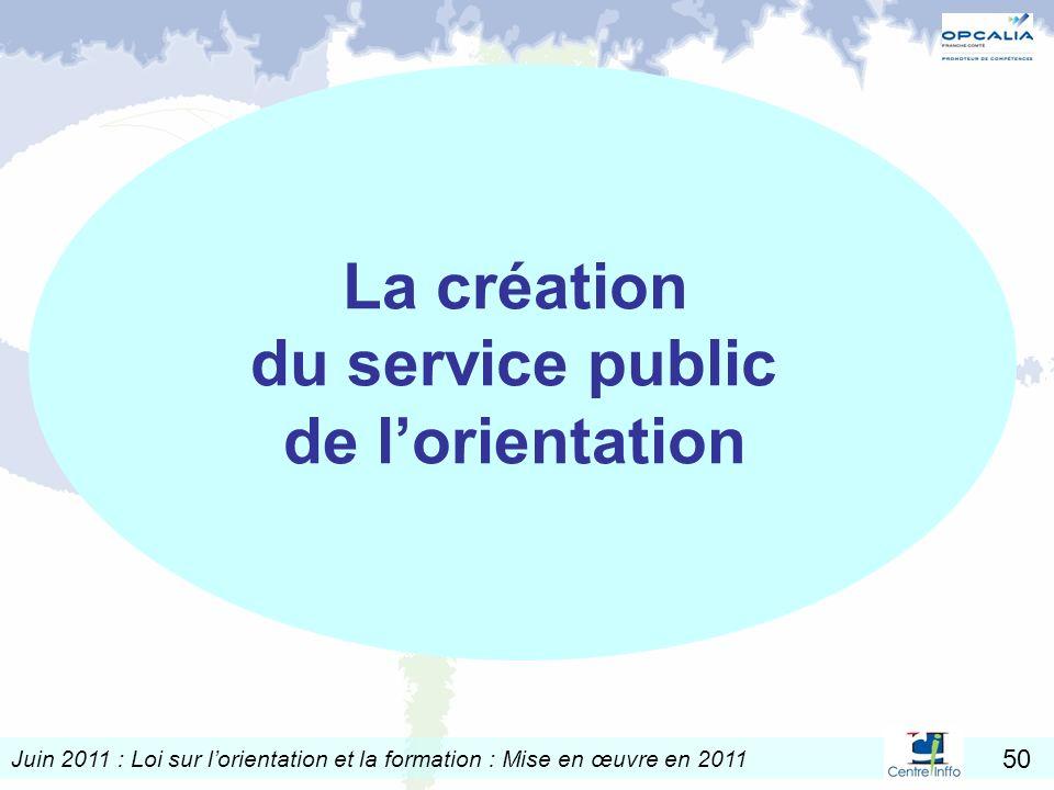 La création du service public