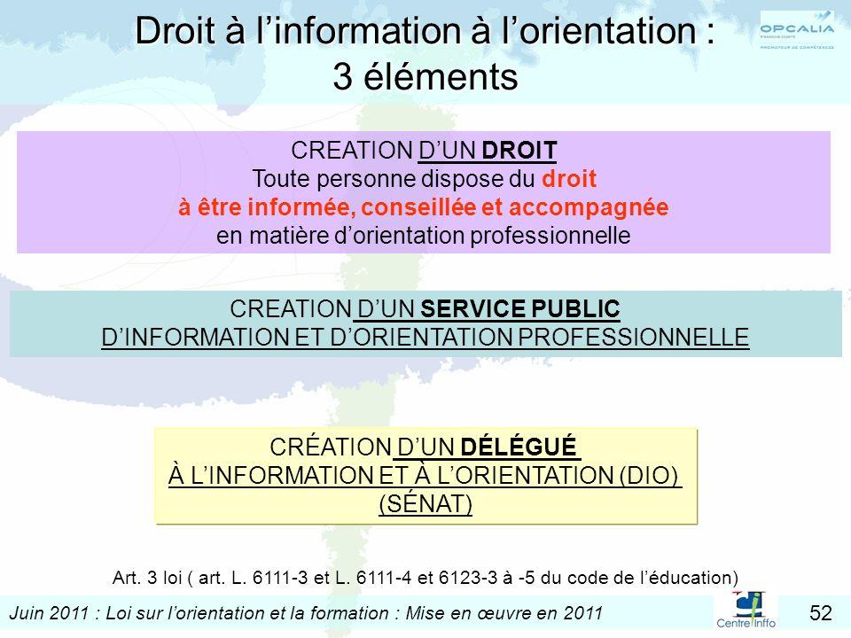 Droit à l'information à l'orientation : 3 éléments