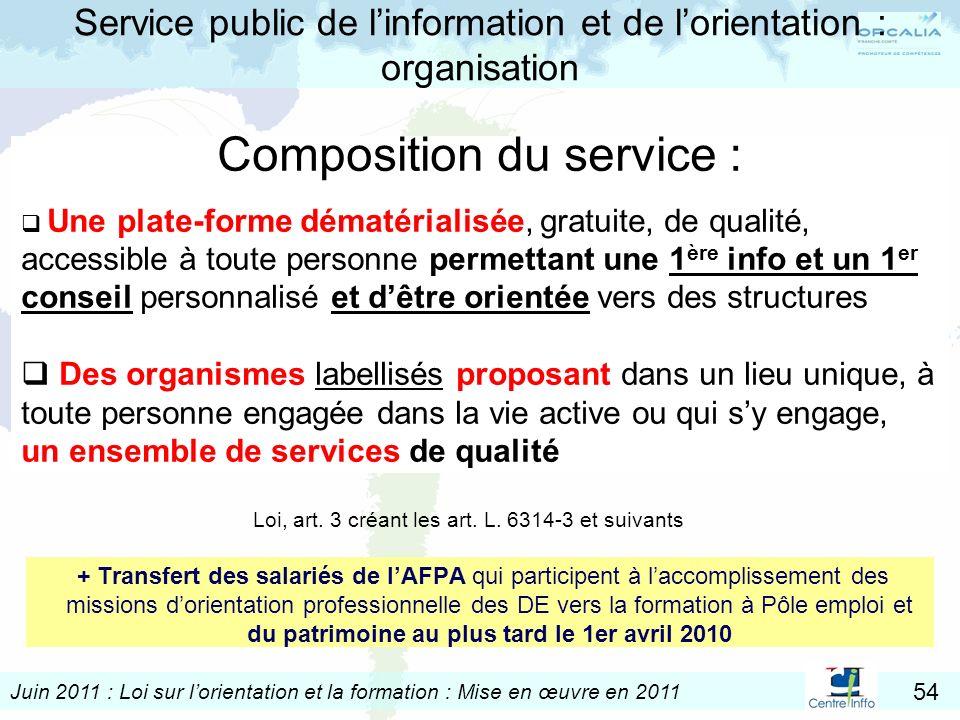 Service public de l'information et de l'orientation : organisation
