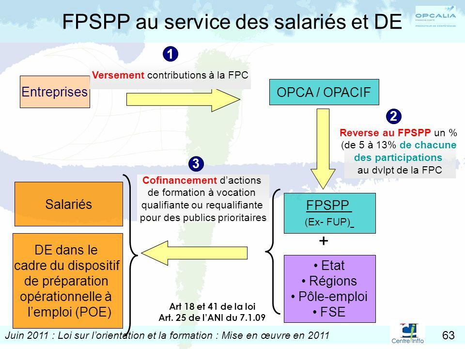 FPSPP au service des salariés et DE