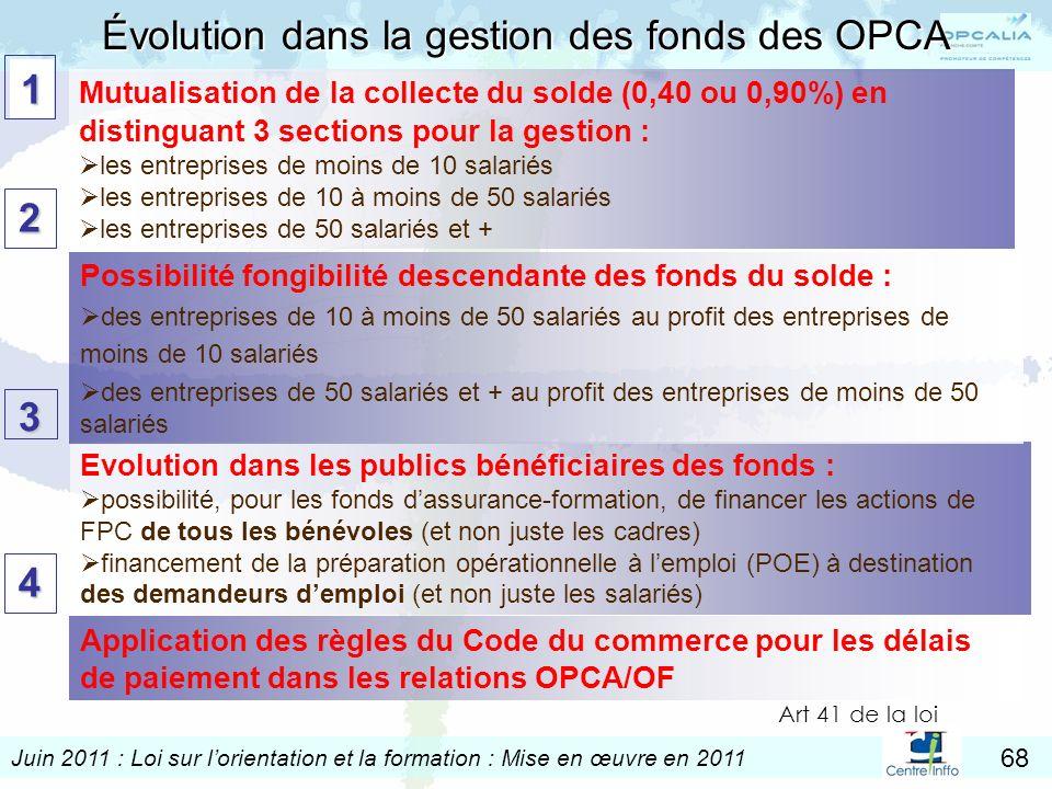 Évolution dans la gestion des fonds des OPCA