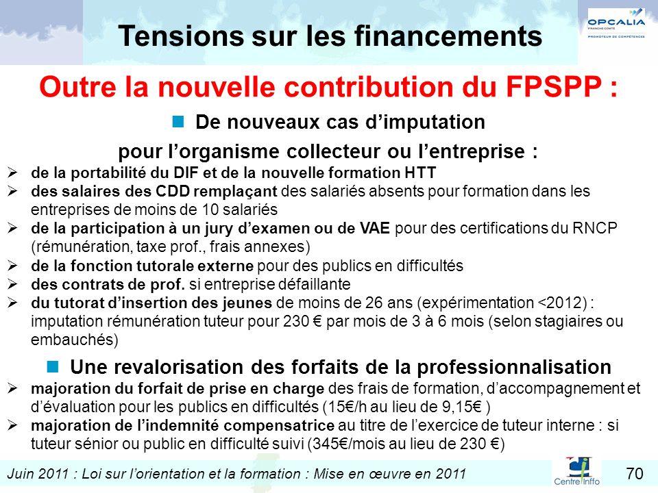 Tensions sur les financements