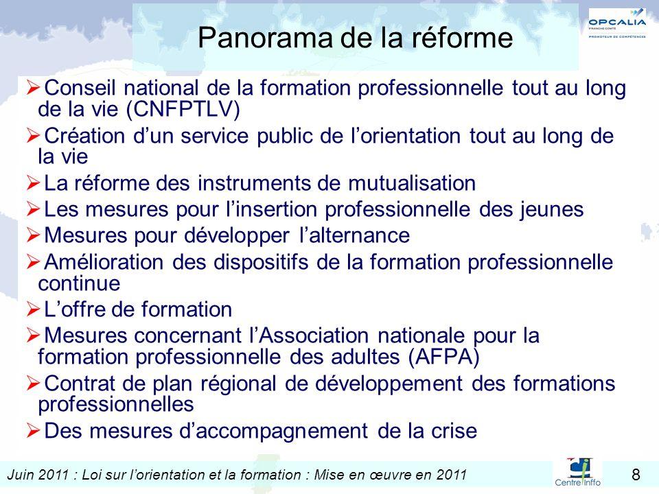 Panorama de la réforme Conseil national de la formation professionnelle tout au long de la vie (CNFPTLV)