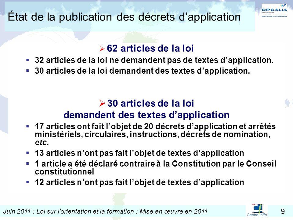 État de la publication des décrets d'application