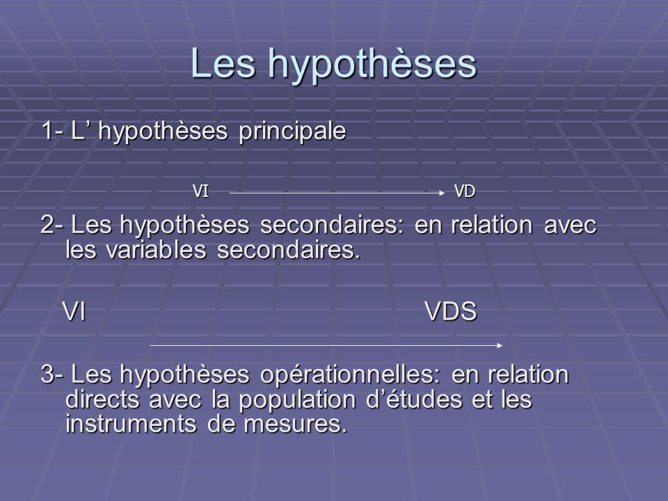 Les hypothèses 1- L' hypothèses principale
