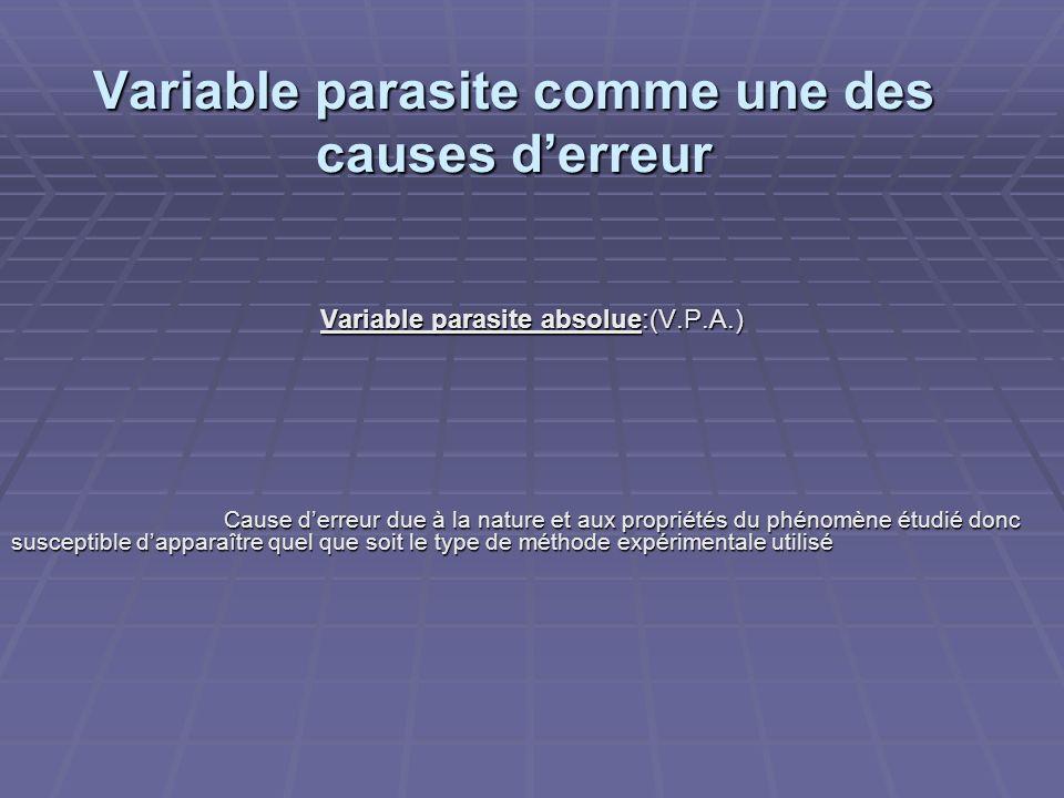 Variable parasite comme une des causes d'erreur