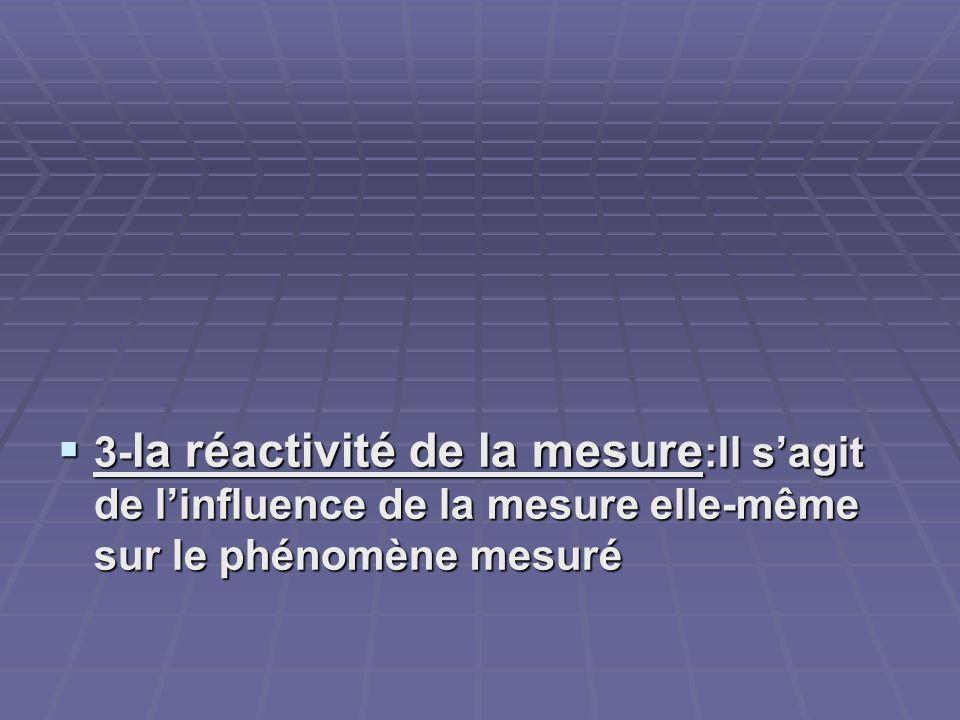 3-la réactivité de la mesure:Il s'agit de l'influence de la mesure elle-même sur le phénomène mesuré