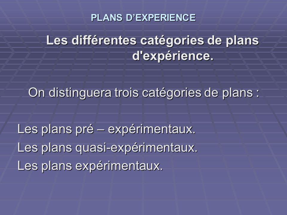 Les différentes catégories de plans d expérience.