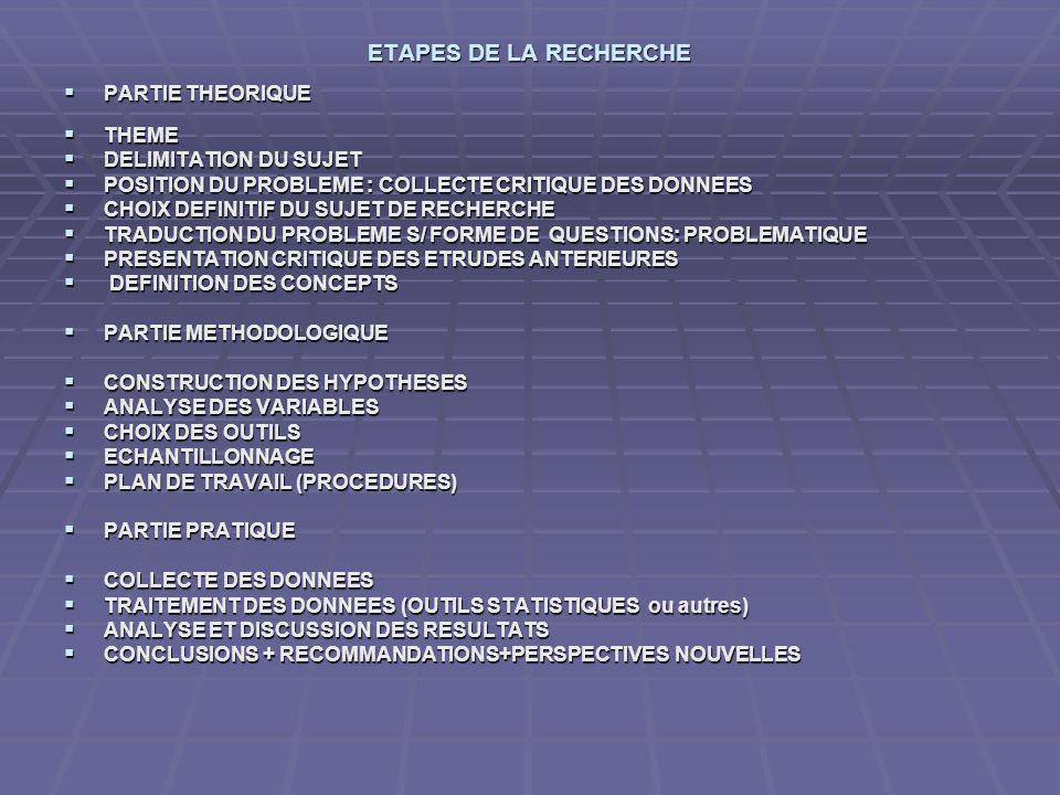 ETAPES DE LA RECHERCHE PARTIE THEORIQUE THEME DELIMITATION DU SUJET