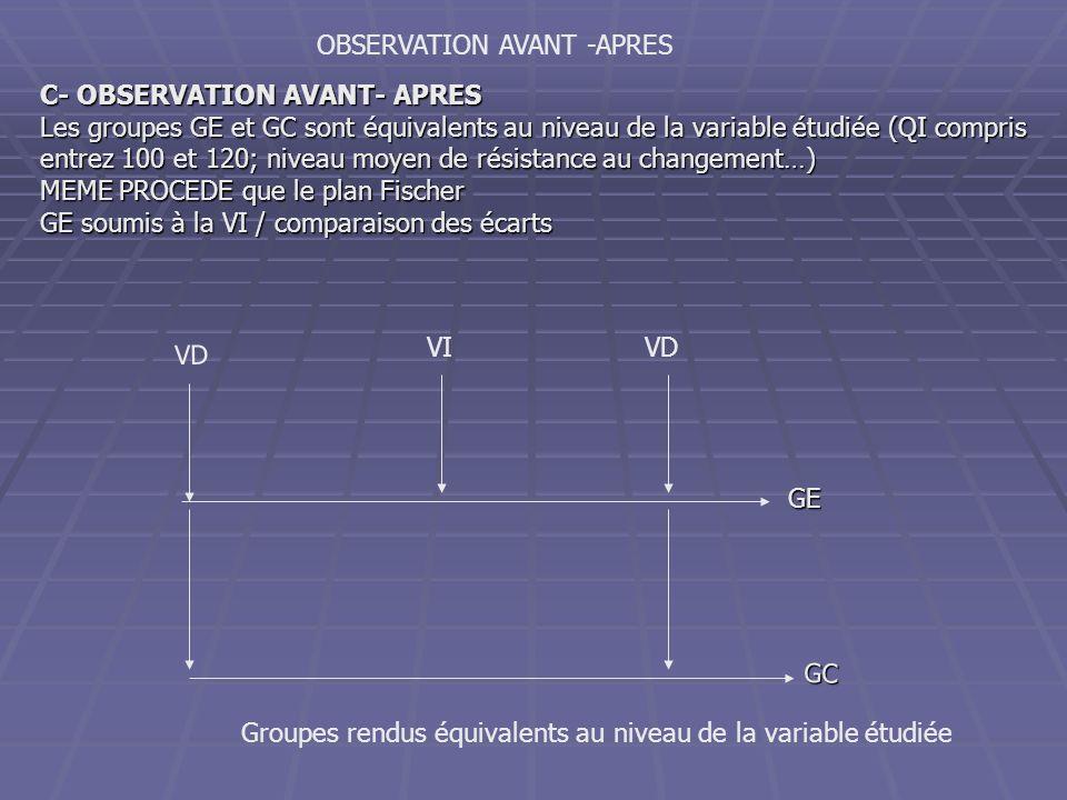 OBSERVATION AVANT -APRES