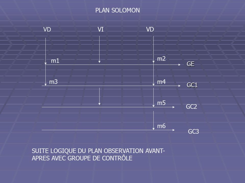 PLAN SOLOMON VD. VI. VD. m2. m1. GE. m3. m4. GC1. m5. GC2. m6. GC3.