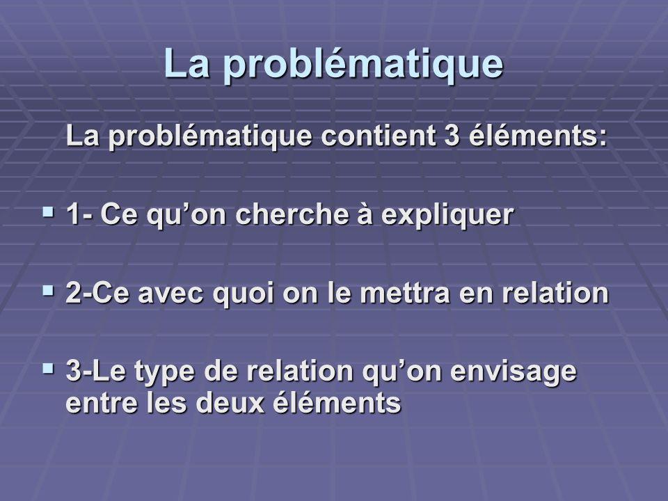 La problématique La problématique contient 3 éléments:
