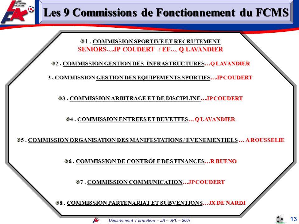 Les 9 Commissions de Fonctionnement du FCMS