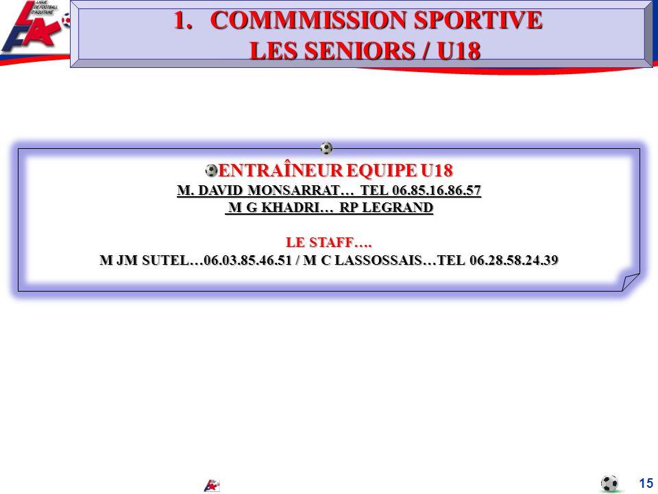 M JM SUTEL…06.03.85.46.51 / M C LASSOSSAIS…TEL 06.28.58.24.39