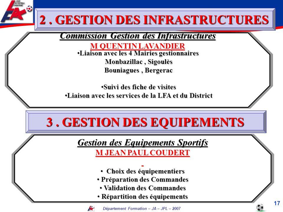 2 . GESTION DES INFRASTRUCTURES 3 . GESTION DES EQUIPEMENTS