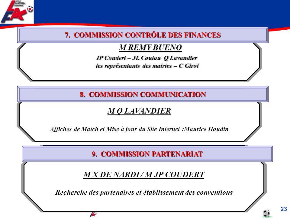 M REMY BUENO M Q LAVANDIER M X DE NARDI / M JP COUDERT