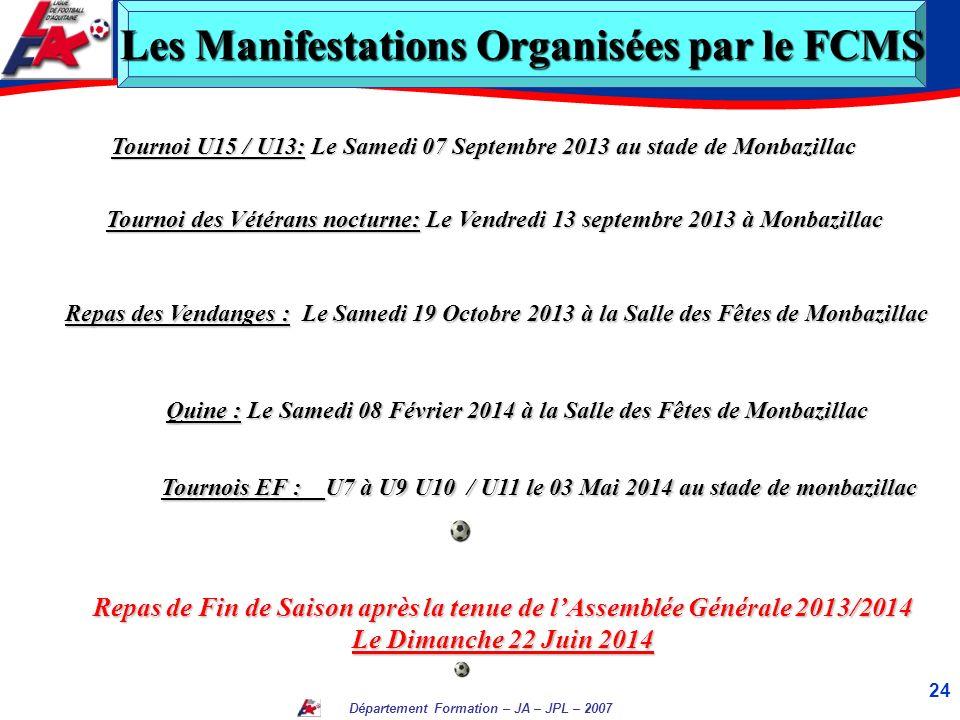 Les Manifestations Organisées par le FCMS