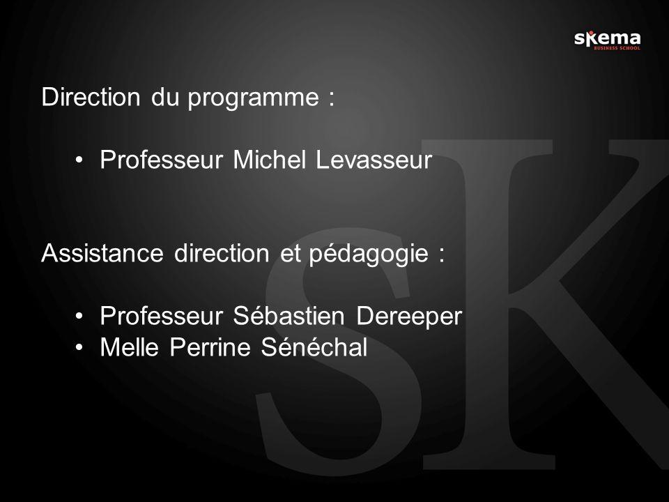 Direction du programme :