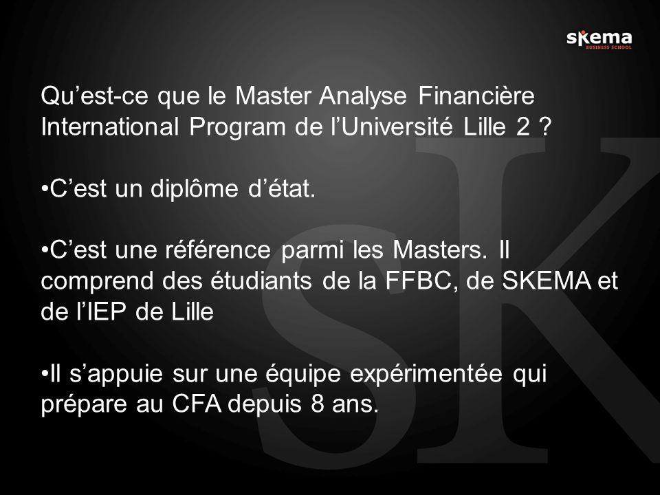 Qu'est-ce que le Master Analyse Financière International Program de l'Université Lille 2