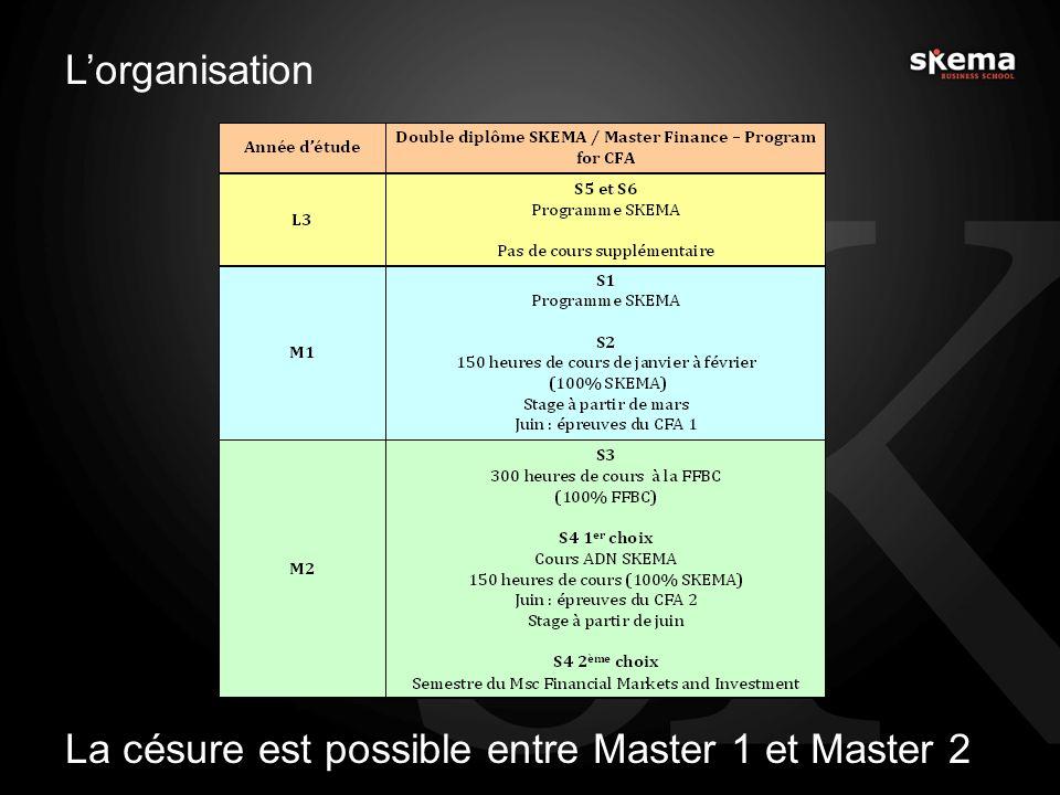 L'organisation La césure est possible entre Master 1 et Master 2
