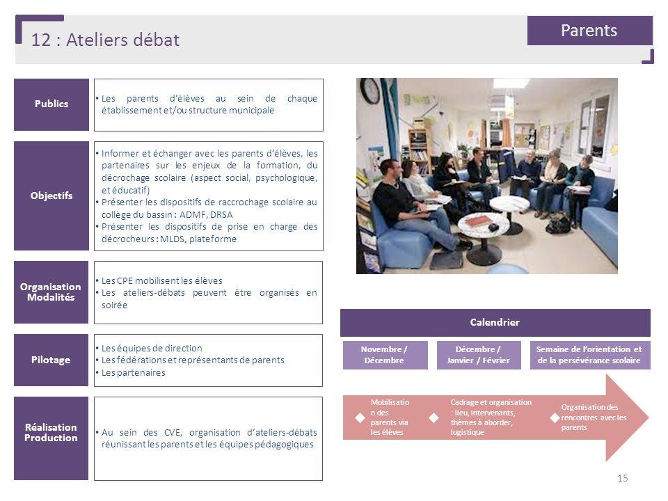 12 : Ateliers débat Parents Publics Objectifs Organisation Modalités