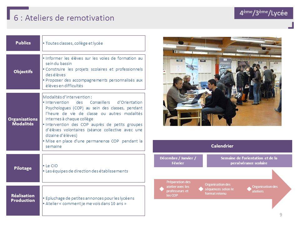 6 : Ateliers de remotivation