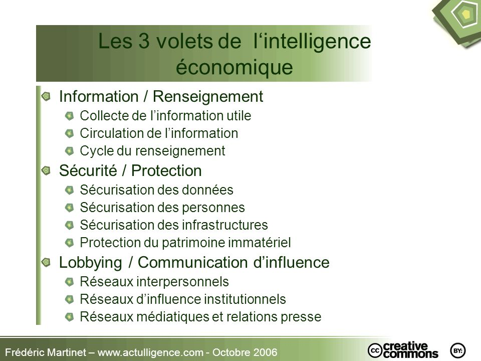 Les 3 volets de l'intelligence économique
