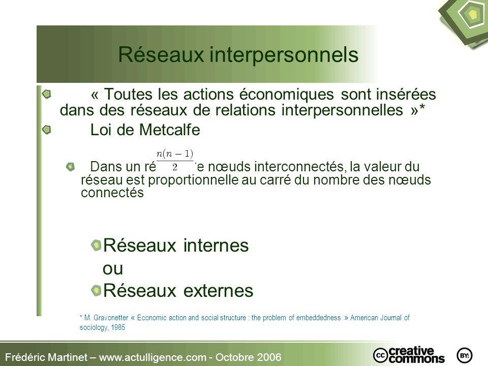 Réseaux interpersonnels
