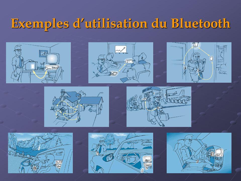 Exemples d'utilisation du Bluetooth