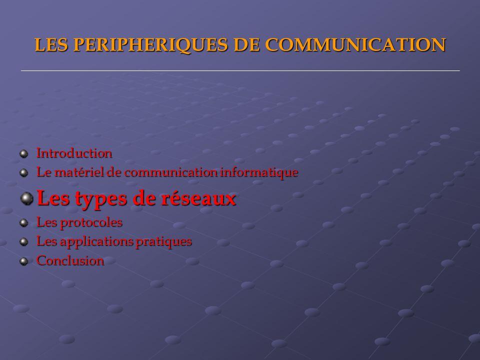 LES PERIPHERIQUES DE COMMUNICATION
