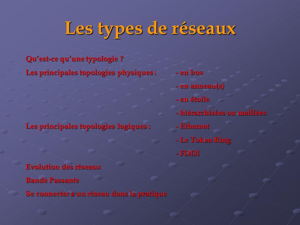 Les types de réseaux Qu'est-ce qu'une typologie