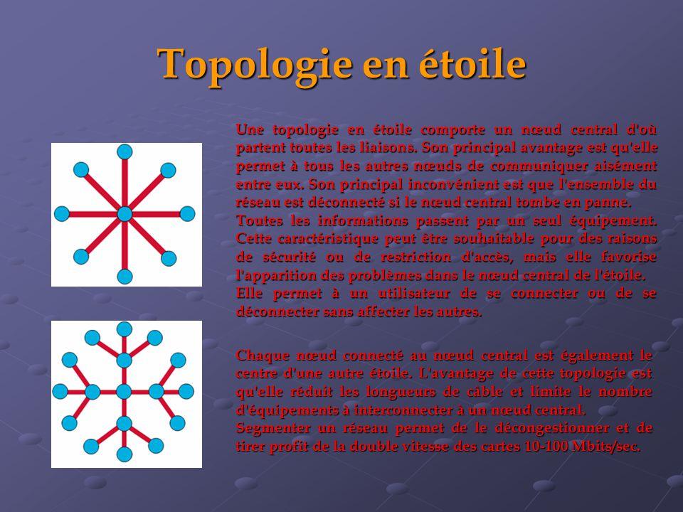 Topologie en étoile