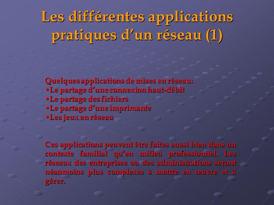 Les différentes applications pratiques d'un réseau (1)