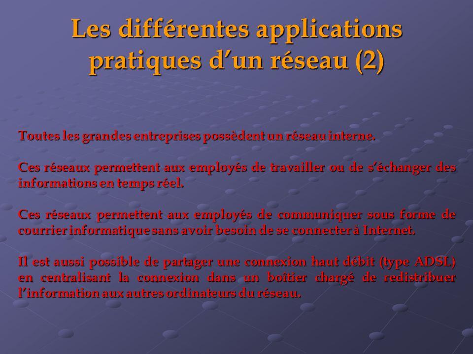 Les différentes applications pratiques d'un réseau (2)