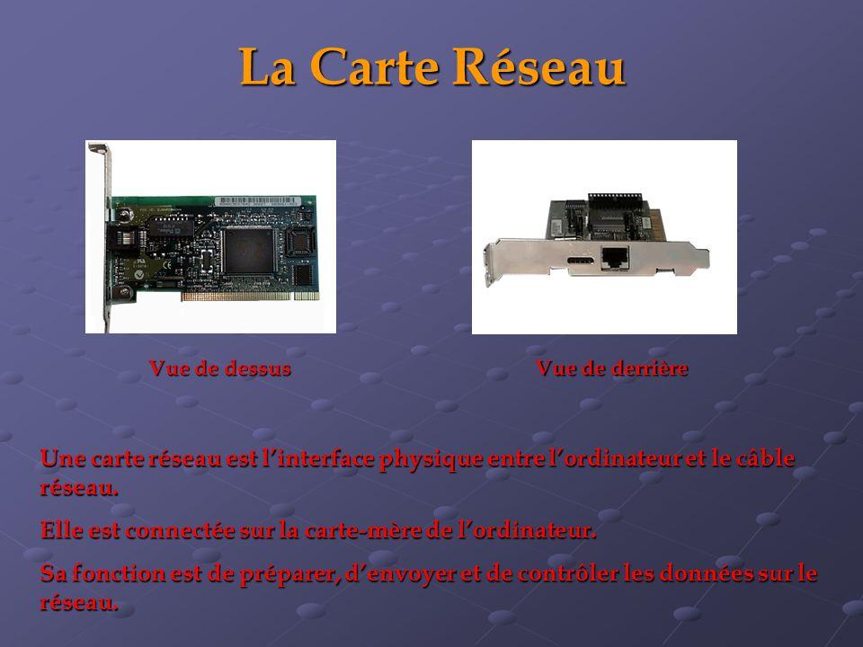La Carte Réseau Vue de dessus. Vue de derrière. Une carte réseau est l'interface physique entre l'ordinateur et le câble réseau.