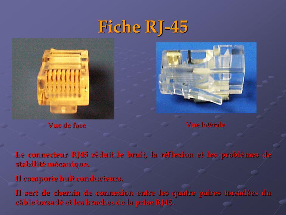 Fiche RJ-45 Vue de face. Vue latérale. Le connecteur RJ45 réduit le bruit, la réflexion et les problèmes de stabilité mécanique.