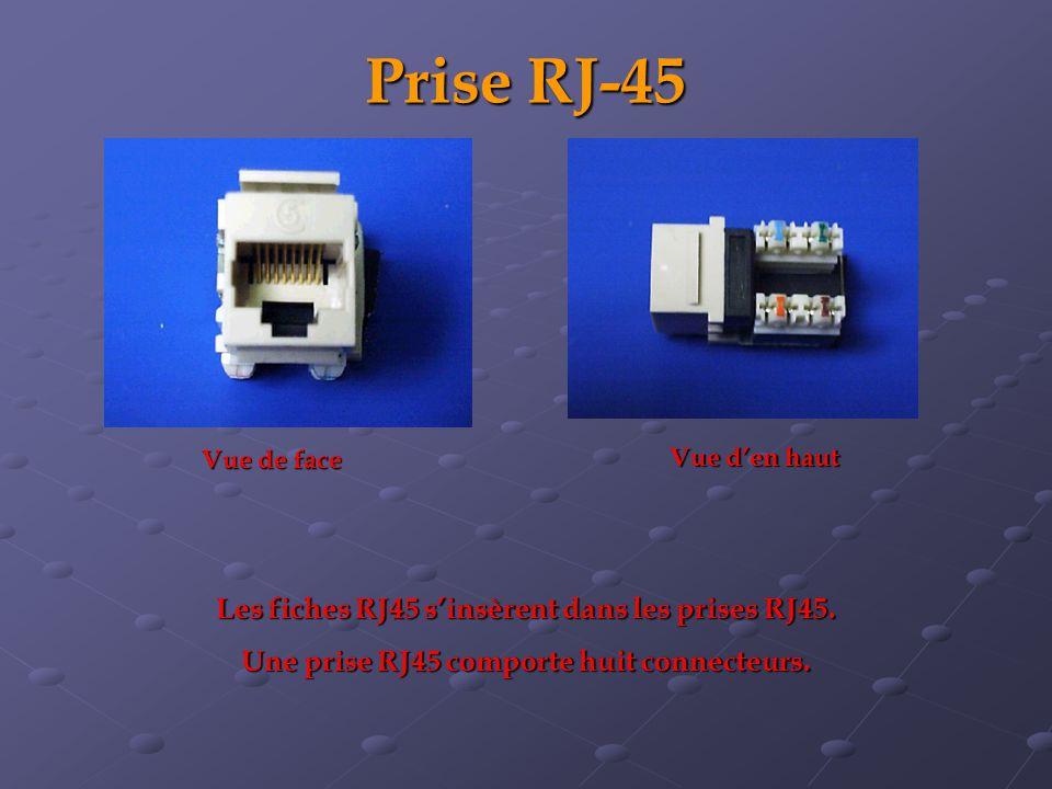 Prise RJ-45 Les fiches RJ45 s'insèrent dans les prises RJ45.
