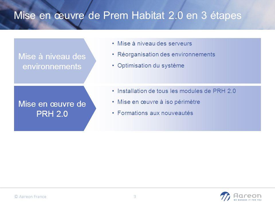 Mise en œuvre de Prem Habitat 2.0 en 3 étapes