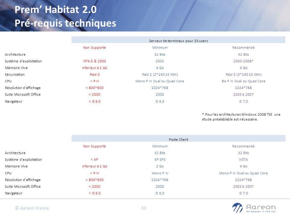 Prem' Habitat 2.0 Pré-requis techniques