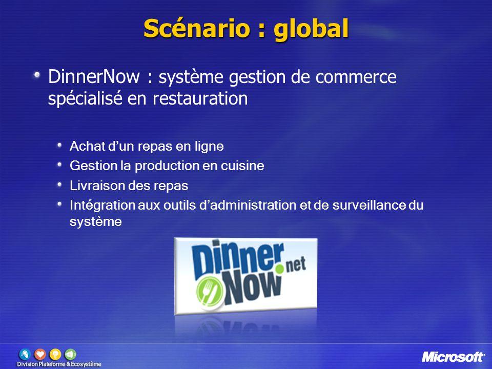 Scénario : global DinnerNow : système gestion de commerce spécialisé en restauration. Achat d'un repas en ligne.