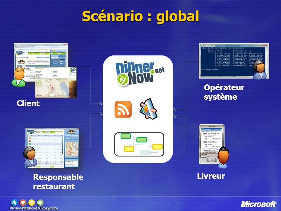 Scénario : global Opérateur système Client Livreur
