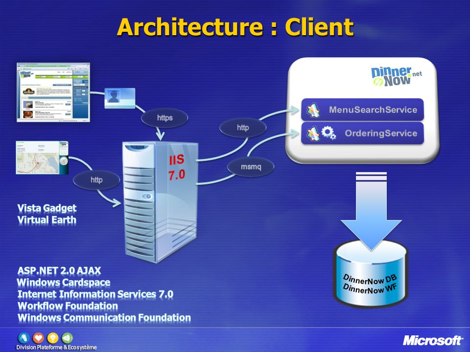 Architecture : Client IIS 7.0 MenuSearchService OrderingService