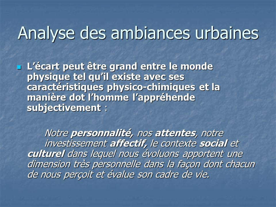Analyse des ambiances urbaines