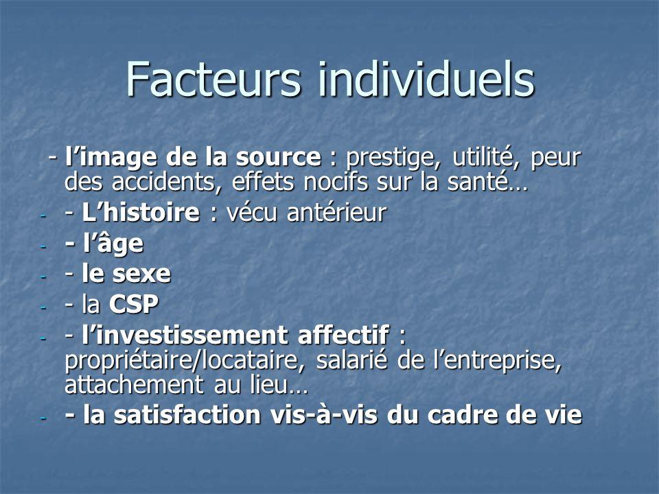 Facteurs individuels - l'image de la source : prestige, utilité, peur des accidents, effets nocifs sur la santé…